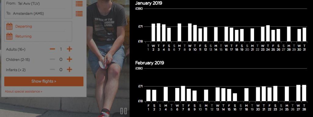 הצגת לוח טיסות לפי חודשים לאמסטרדם באתר EasyJet